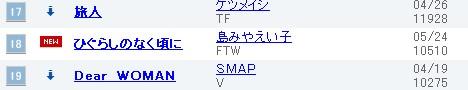 20060601-Oricon.jpg
